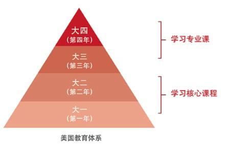 上海国际学校招生网